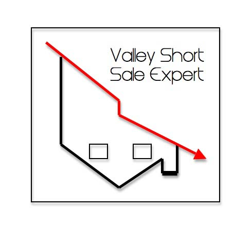citi bank short sale avoid foreclosure